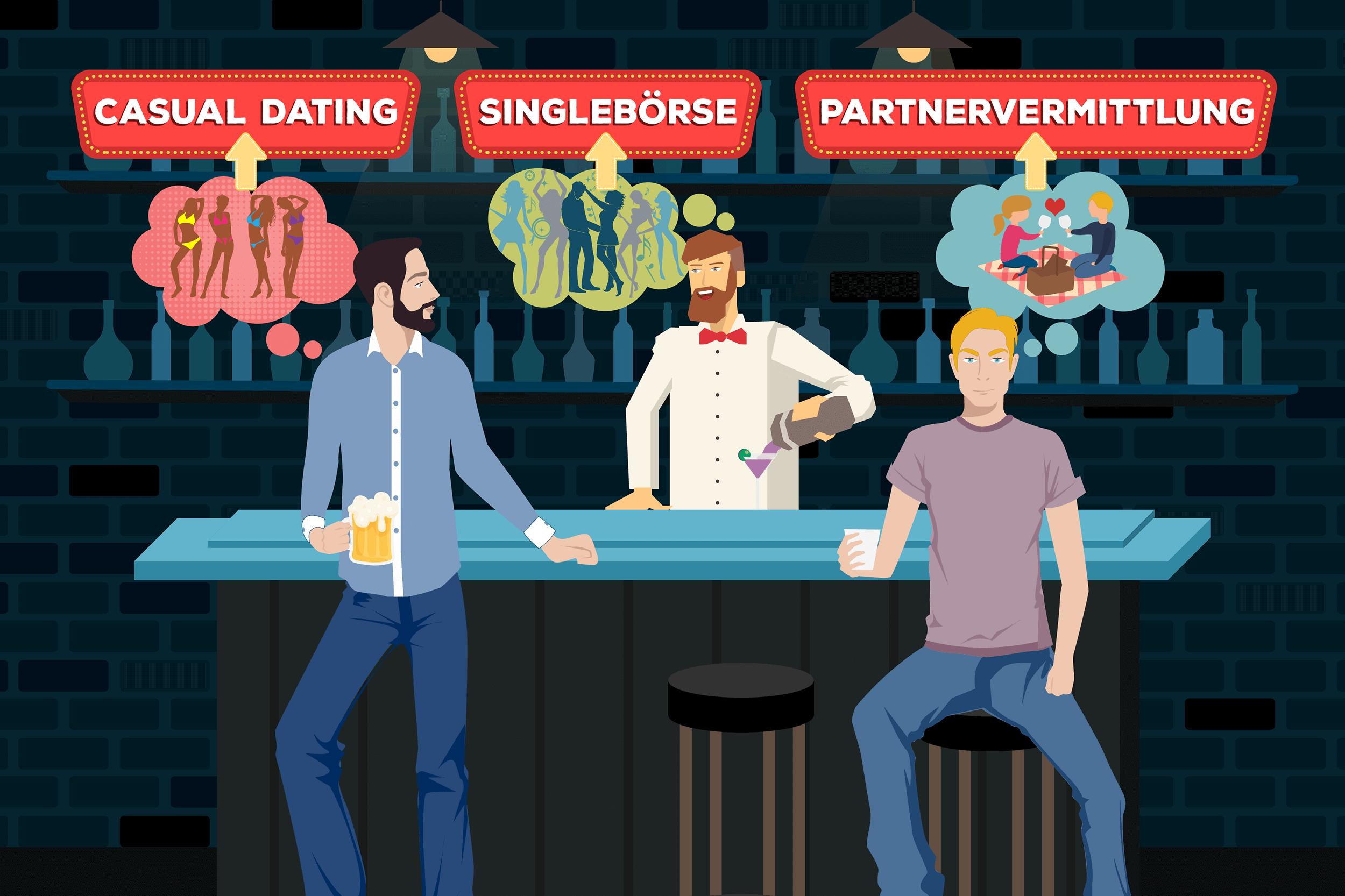 Welche dating seiten sind wirklich kostenlos