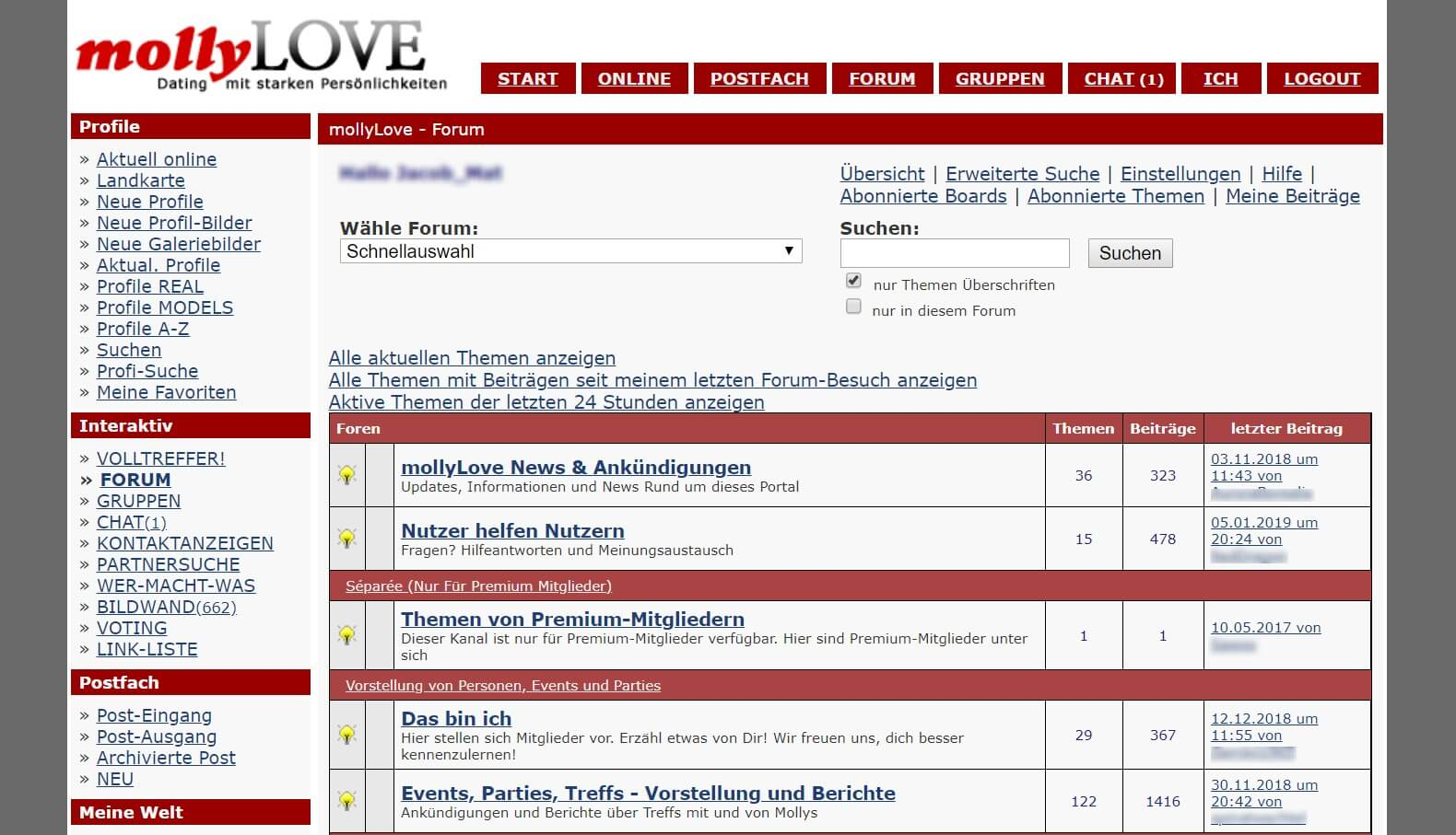 MollyLOVE Forum Page