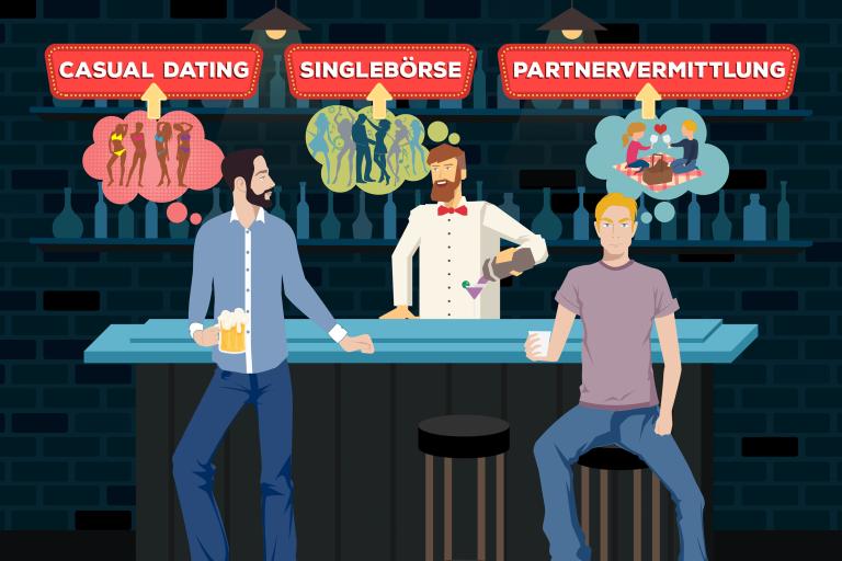 Unterschied zwischen dating-sites und chatrooms